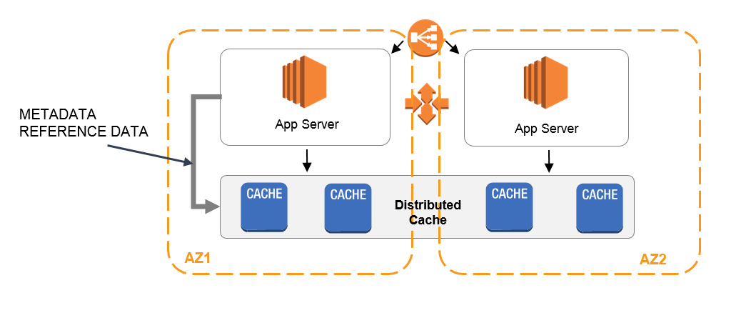 caching-general-cache-diagram