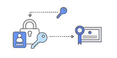 CloudHSM_Diagram_private-keys-certificate-authority
