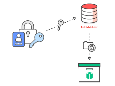 CloudHSM_Diagrams_TDE-for-Oracle-DB-v2