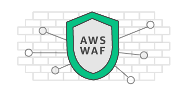 AWS Web Application Firewall (WAF)