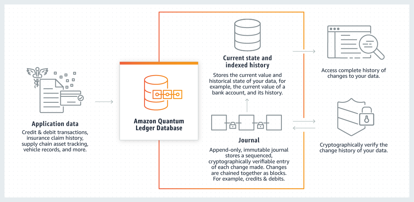 99Product-Page-Diagram_AWS-Quantum