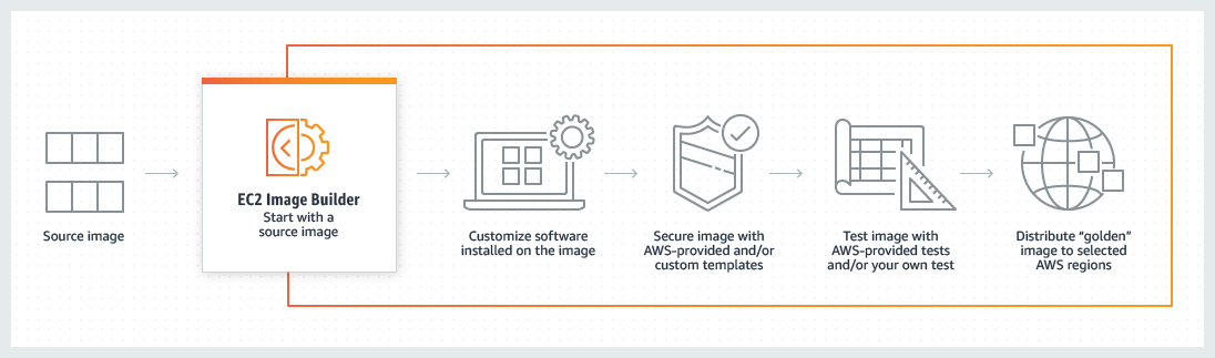 Product-Page-Diagram_Image-Factory