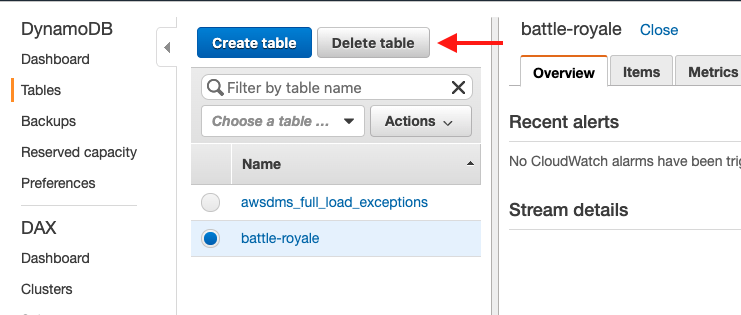 Delete the DynamoDB table you created in this lesson