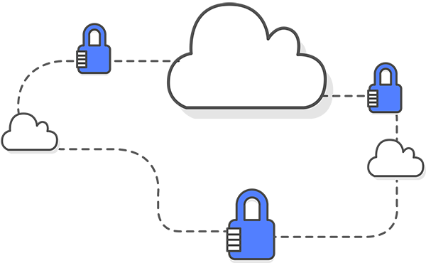 Cloud Infrastructure Security