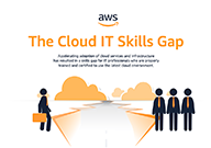 Infographic: The Cloud IT Skills Gap