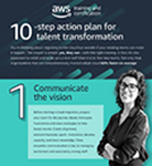 10-step action plan for talent transformation