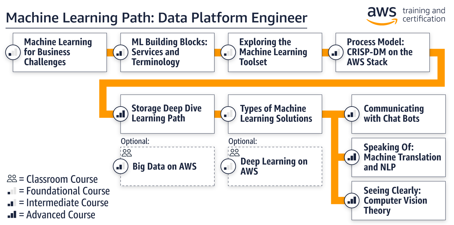 ml-path_data-platform-engineer2