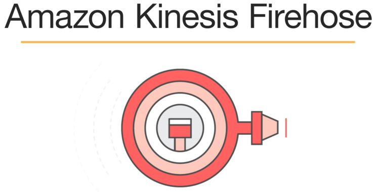 thumb-amazon-kinesis-firehose-video