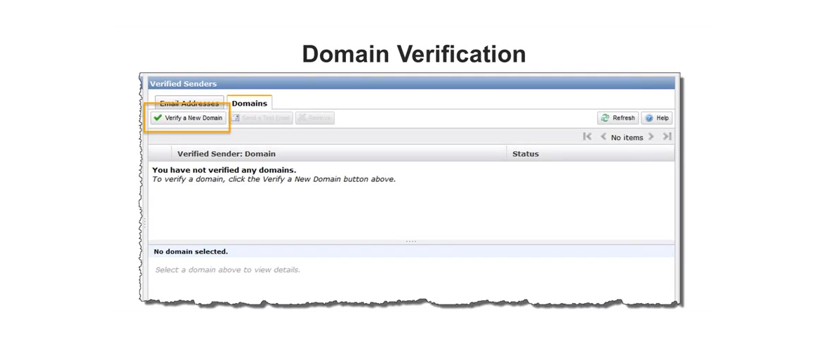 Using Domain Verification with Amazon SES