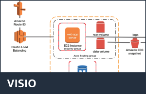 Aws Simple Icons. Aws Itecture Icons For Microsoft Visio 2003 2013 Vss Vssx. Wiring. Data Warehouse Architecture Diagram Vsd At Scoala.co