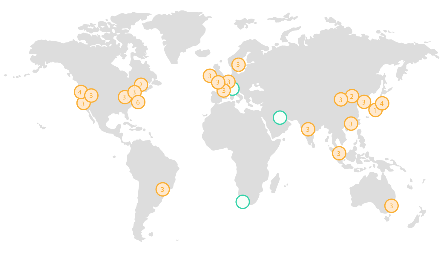 Global Infrastructure on